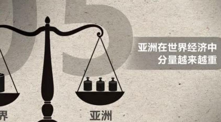 博鳌亚洲论坛全球直播live